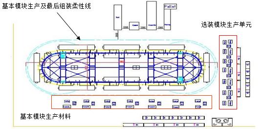 车间区域结构图