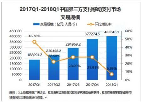 艾瑞:2012-2013年中国移动支付市场及典型案例分析